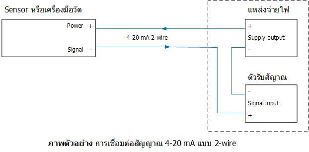 สัญญาณ 4 20ma คืออะไร ทำไมเครื่องมือวัดต้องใช้สัญญาณนี้