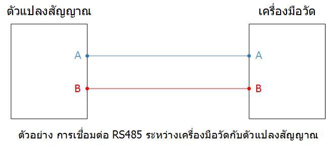 ตัวอย่างการเชื่อมต่อ RS485